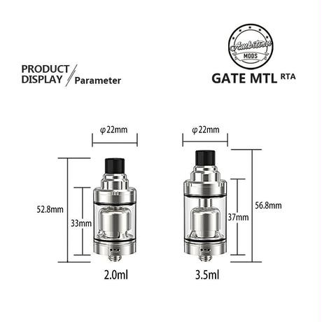 GATE RTA   /   Ambition Mods