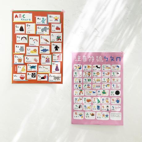 台湾の注音符号ポスター