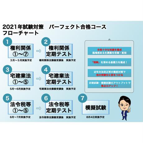 2021年試験対策 パーフェクト合格コース(DVD付き)  出るとこ集中プログラムテキスト付き