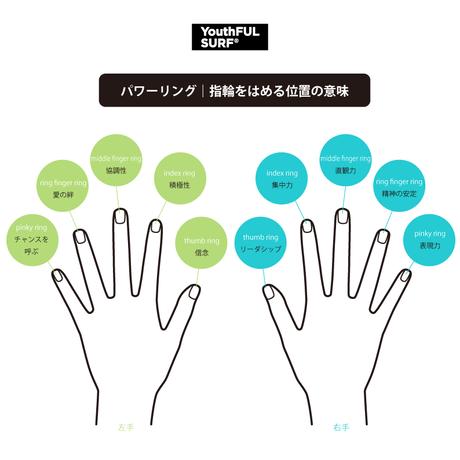 Anker Narrow Chain Ring / 太