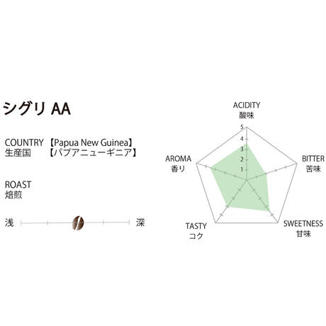 シーズナルドリップパック 24pacセット【SUMMER 】