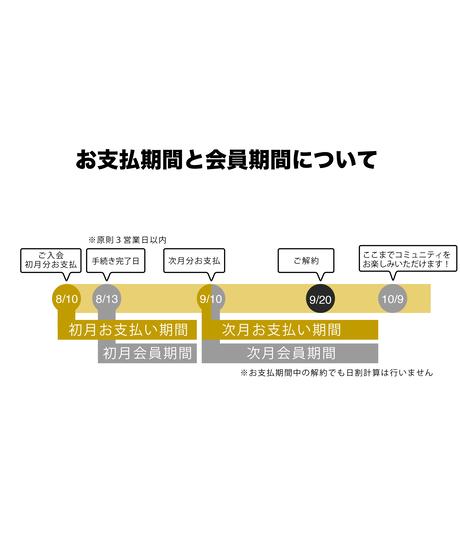 【すしず】月額制オンラインコミュニティ ~✞すしずくん's ROOM✞~