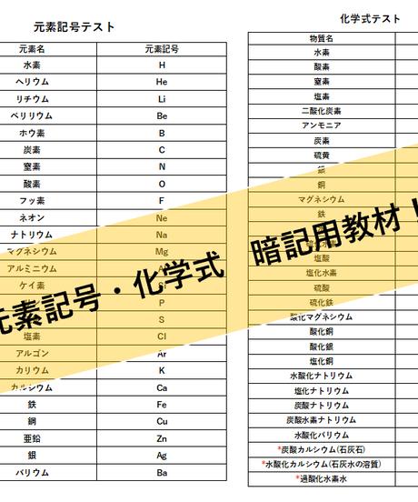 【Excel】元素記号・化学式の暗記用教材