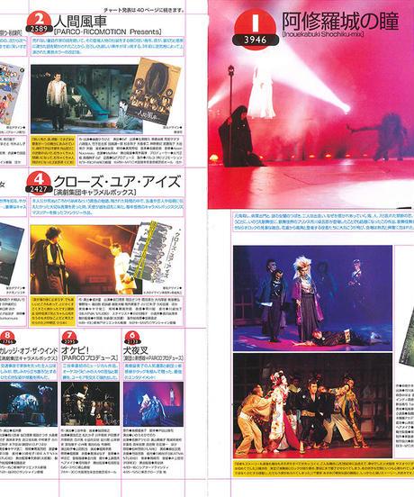 演劇ぶっく90号(2001年4月号)