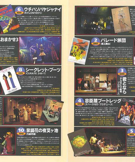演劇ぶっく60号(1996年4月号)