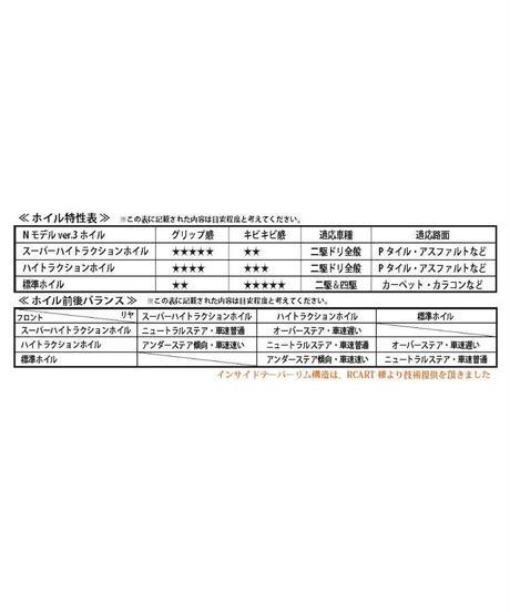 【TDW-054WH】Nモデル Ver.3 ハイトラクションType オフセット5 ホワイト