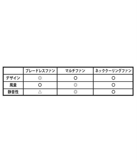 【TP-167WH】RC用ネッククーリングファン ホワイト