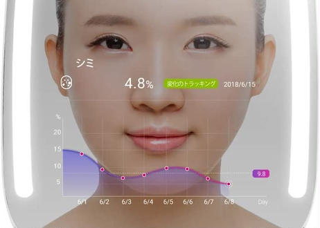 スマートミラー HiMirror Mini 肌分析 Amazon Alexa搭載 美顔 スキンケア アドバイス LEDメイクアップライト LEDミラー 拡大鏡 自宅で美肌分析