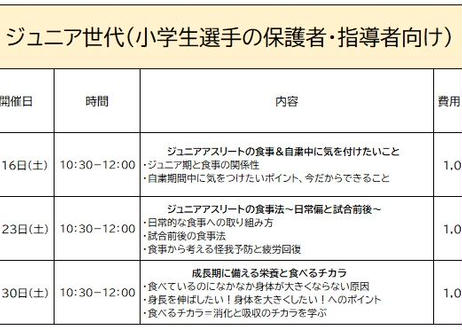 【個別申込】ジュニア向け「オンラインスポーツ栄養セミナー」講師:佐藤彩香先生