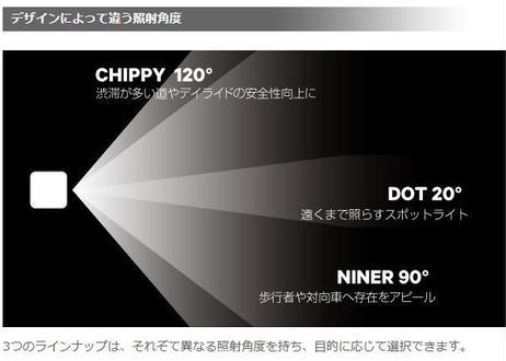 KNOG BLINDER MINI DOT (FRONT / REAR)