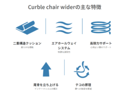 Curble Chair Wider