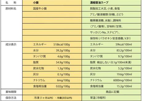 5/29着→5/25締切 生もつ鍋 醤油味 3人前