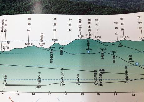 飯豊連峰山岳ガイドマップ
