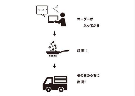 【送料全国一律¥210】オリジナルブレンド3種セット 100g×3袋