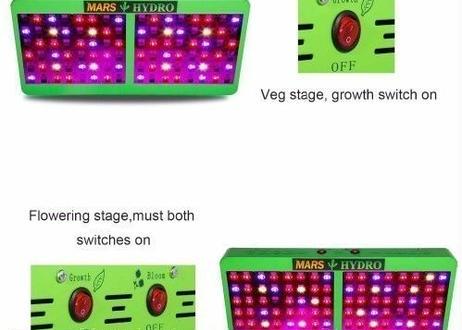 最強LED 植物育成LEDライト 水耕栽培 全波長 多肉植物 サボテン 業務用 水草 ランプ パネル