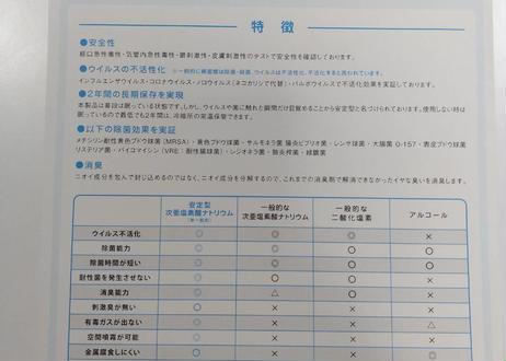 ザ・除菌NEO 250ml (100ppm)