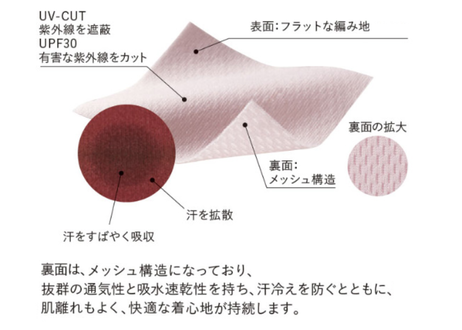 ドライTシャツ/ホワイト(プリント:ピンク)