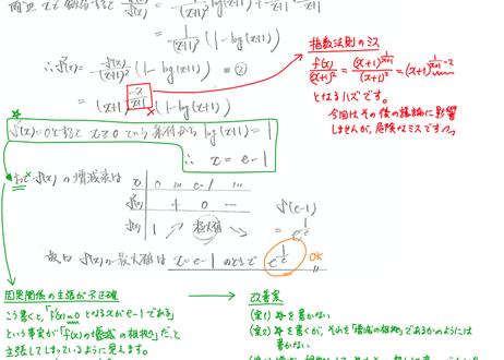 阪大入試予想問題セット 理系数学 添削申込