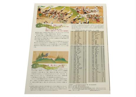 合戦図解リーフ 関ケ原合戦図屏風