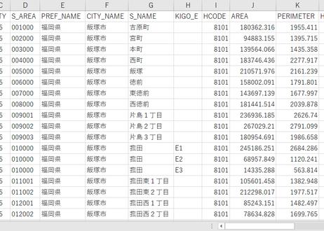 福岡県飯塚市:PowerBI向けH27年度国政調査(町丁・字)TopoJSON