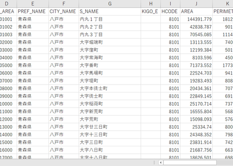 青森県八戸市:PowerBI向けH27年度国政調査(町丁・字)TopoJSON