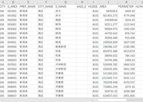 新潟市南:PowerBI向けH27年度国政調査(町丁・字)TopoJSON