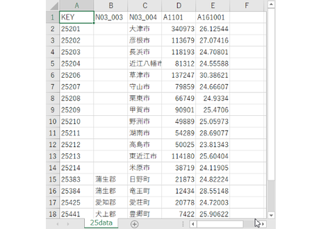 滋賀県:PowerBI&ローカルHTML向けH31年行政区域TopoJSON