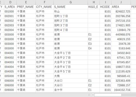 千葉県松戸市:PowerBI向けH27年度国政調査(町丁・字)TopoJSON