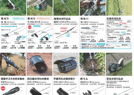 マキタ 充電式分割タイプ草刈機 MUX01GRMM  40V Max