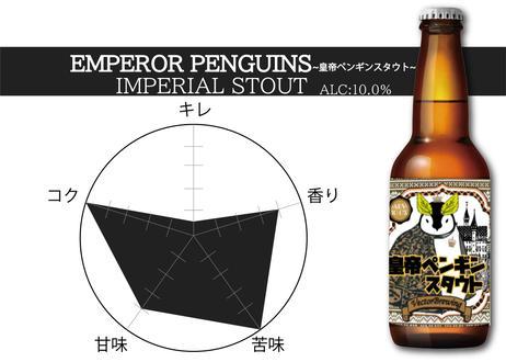 単品【6本セット】EmperorPenguinsStout~皇帝ペンギンスタウト~