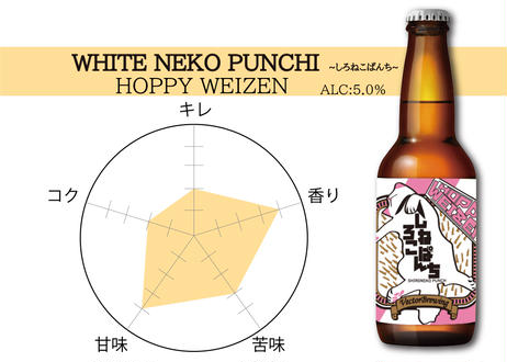 """Neko Set""""Limited""""~ねこセット""""限定""""~(6本)【内容:ウィンザーノットBrut、ねこぱんち、しろねこぱんち】"""