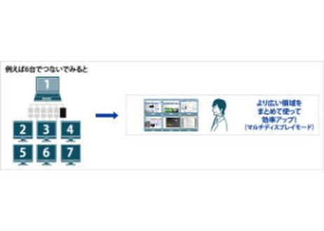 【テレワーク対応】  アイ・オー・データ機器 USB3.0/2.0対応 グラフィックアダプター (USB-RGB3/D)