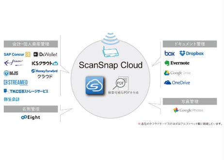 超便利!FUJITSU ScanSnap iX1600 スキャナ【最新機種】