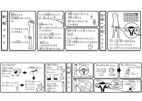性教育トイレットペーパー4種類各1ロール/教え方ガイドブック1冊