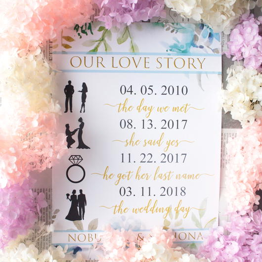 Our Love Story●ラブストーリー ■番号180019OU