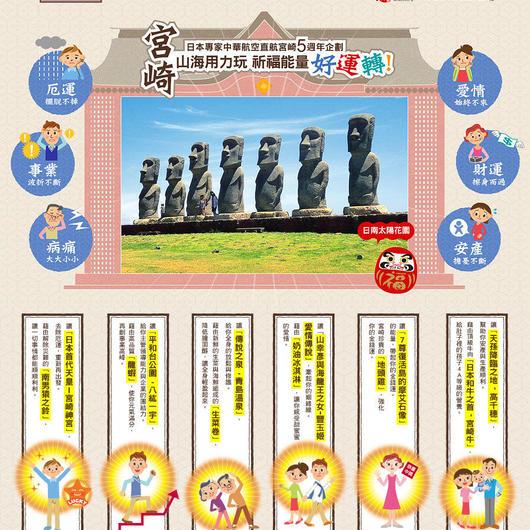 【宮崎県】キャンペーンサイト企画・製作・運営