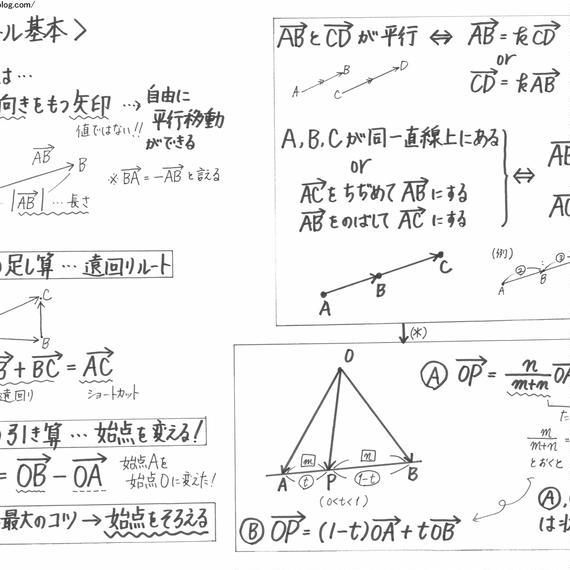 センター数学6分野合計239回分手書き解説プリントセット+数学公式集(合計350ページ)