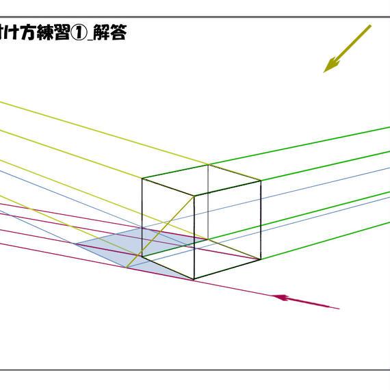 影の付け方テキスト01