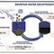 <Decafe>  グアテマラ  Guatemala SHB ウォータープロセス 200g