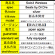 Solo3 Wireless Beats by Dr.Dre  silver  新品未開封 【国内正規品】