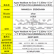 Apple MacBook Air Core i7 2.2GHz 13.3インチ BTO(MJVG2J/A)MMM62J/A(未開封)