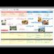 使えるSPカレンダー ビール篇・年間 (PDF版)