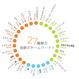 Simplisse/シンプリス トータルプログラム27