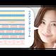 LNC  リペアリングクリーム  日本生物製剤