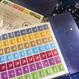 月星座シール+惑星移動シール+ざっくり月星座卓上カレンダーセット