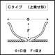 彫線花(楕円)Cタイプ‐23×28㎝(ワケあり)