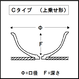 桜 Cタイプ‐25.5㎝