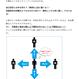 7つの天秤のRe:バランシングプログラム