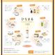 【瑠万】乳酸菌生産物質 ひなまる123  1Lペットボトル