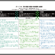 まーさの四分類・風の星座 電子書籍(PDF)